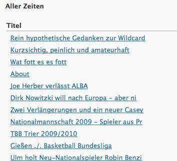 Top Beiträge bis August 2009